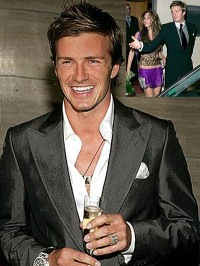 Focus Astro célébrités : David Beckham