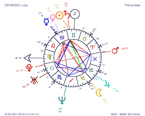Julie Depardieu, un thème très complexe, pour une belle jeune femme qui doit l'être tout autant !