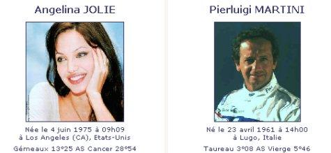 Jolie et Martini, des taux de compatibilité un peu plus forts