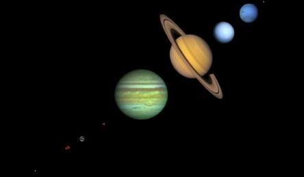 L'astrologie et le système solaire
